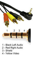 1m 3.5mm to 3x Phono AV Cable